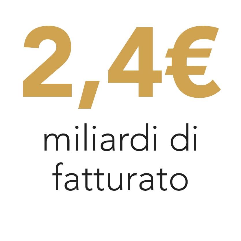 fatturato di Unicoop Firenze