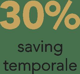 saving temporale